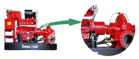 柴油机与水泵直连接