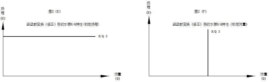 数字定压原理图