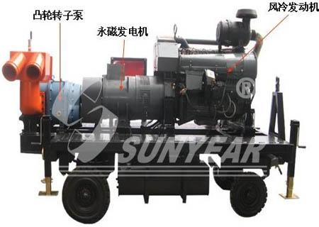 排水发电挂车