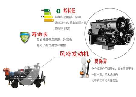 排水发电挂车的发动机