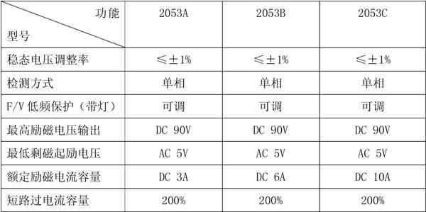 SY-AVR-2053自动电压调节器参数表