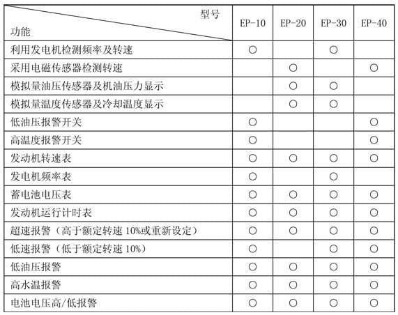 智能控制器参数表