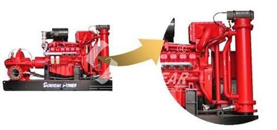 万博登录消防水泵冷却系统