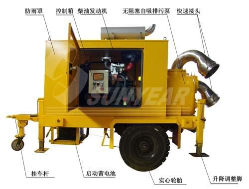 移动排污泵