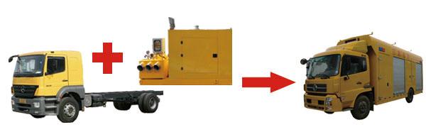 应急车载泵车