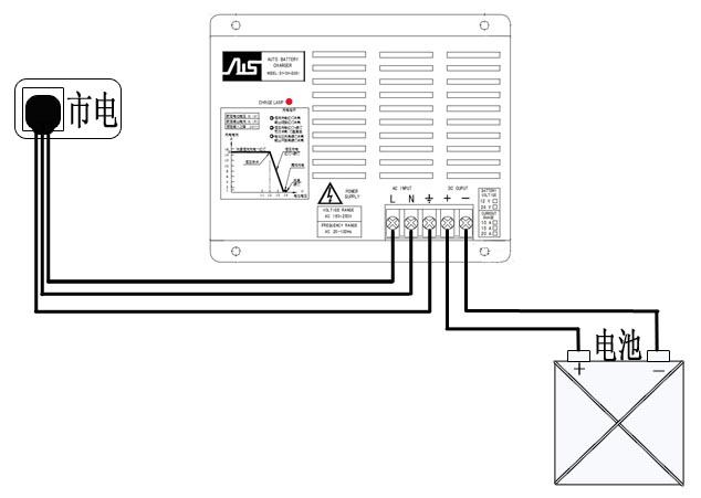 充电器接线