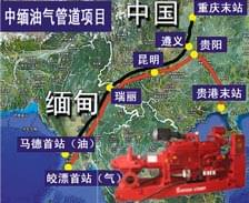 国内最大的万博登录消防水泵在中缅油气管道项目应用案例