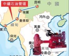 三业柴油机立式长轴深井泵在中缅气管道项目中应用