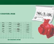轴开式单级双吸离心泵选型